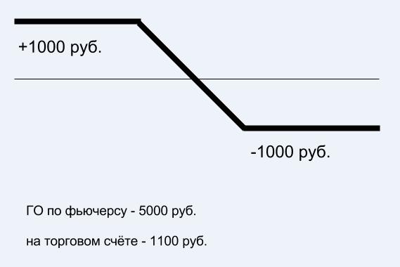 Forex kbpauk как правильно делать ставки в форексе