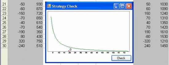 Коэффициент прибыльности стратегии