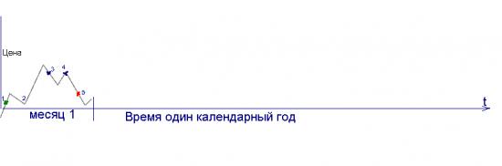 dirextrade.com