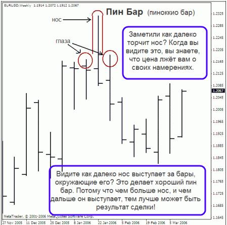 Учитесь, вот как нужно прогнозировать рынки! ГРААЛЬ!
