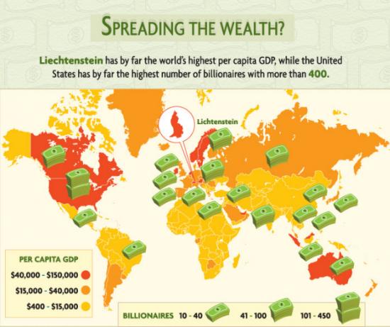 Самые богатые люди планеты, кто они и что могут себе позволить
