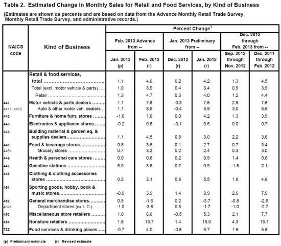 Почему падает рынок на «зеленой» статистике? Есть ответ!