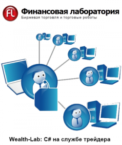 Бесплатный вебинар о Wealth-Lab и языке программирования C#