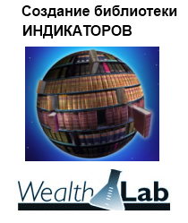 Создание библиотеки индикаторов