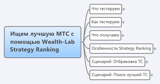 Strategy Ranking