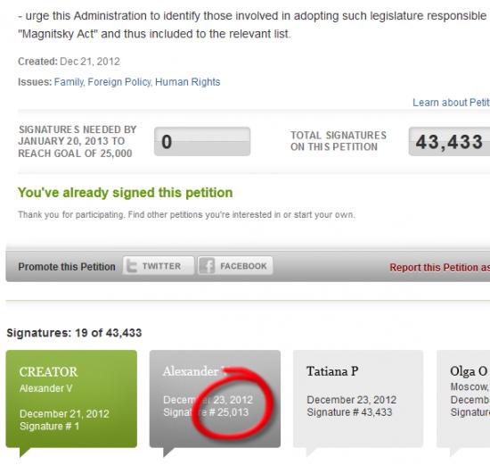 Я подписал петицию