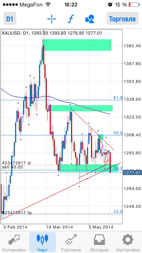sell gold 1280