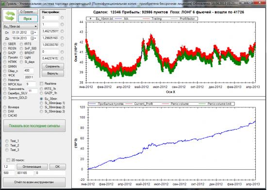 Торговый советник Грааль без перенастройки с 2012 года - результаты. Новый робот на Eu/Rub