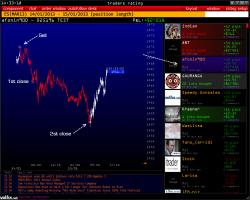 Что с РТС, S&P 500, Рублем ?