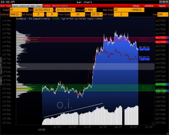 RTS - нефть 98  ( news от Volfix ) >>>