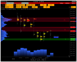 >>> РТС - новая модель ( обзор )