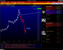 >>> S&P 500 - почему идут продажи  ( вопрос )