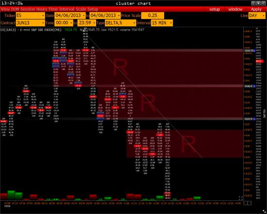 >>> RTS - неизбежно страдает и S&P 500 ( обзор )