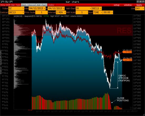 volfix - аналитическая программа объемы и профильный анализ рынка