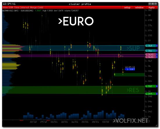 volfix euro