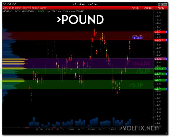 volfix pound