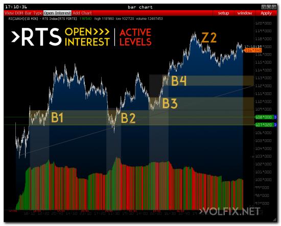 CME, COMEX, NYSE, NASDAQ