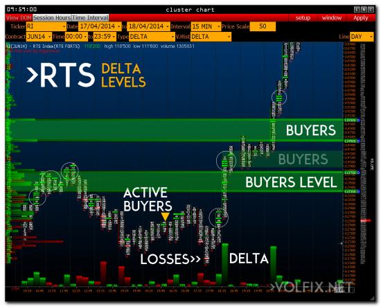 delta volume rts volfix