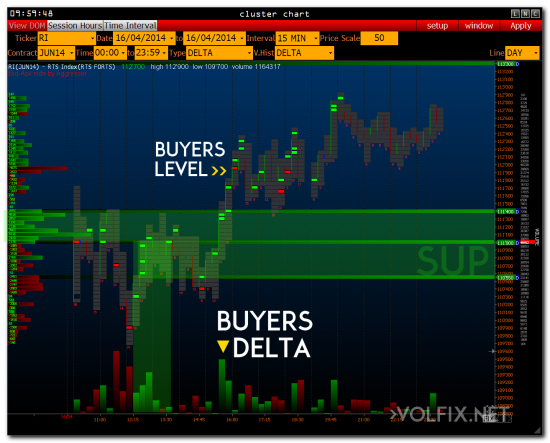 delta volume rts volfix for traders