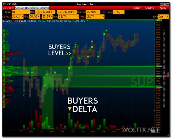 delta volume rts volfix for traders
