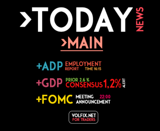 today gdp adp volfix news bloomberg usa