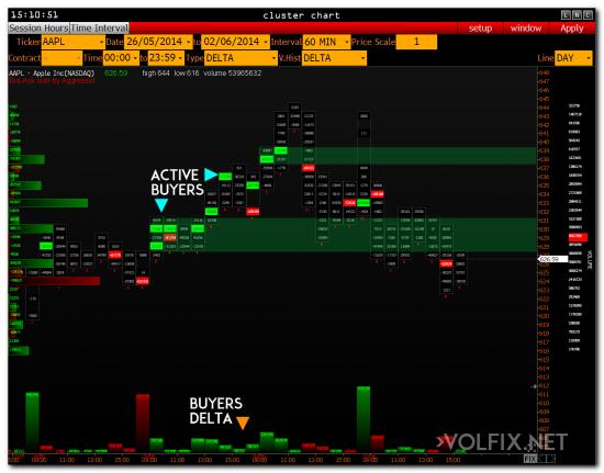 apple wwdc 2014 volfix trading