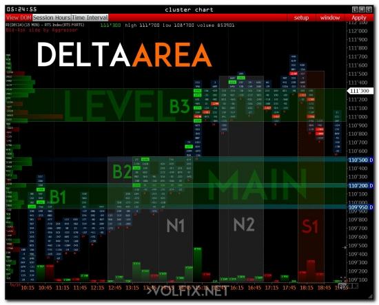 market delta volume imbalance volfix