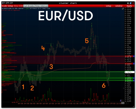EUR/USD VOLFIX