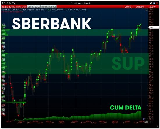 >>> Pre Market RTS