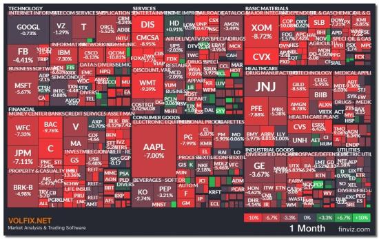 >>> Данные по фондовому рынку