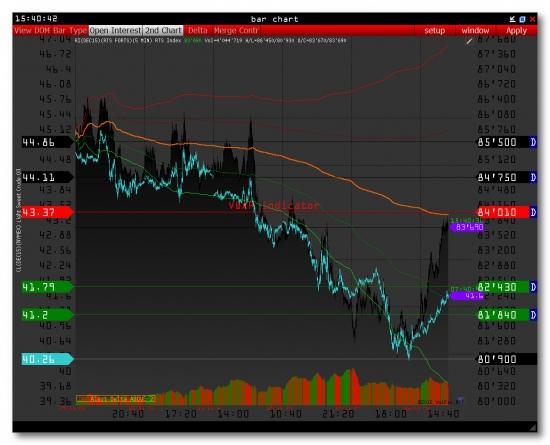 >>> РТС - pre-market USA