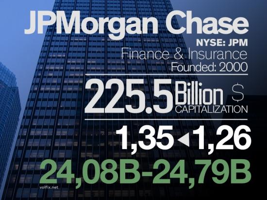 Отчет JPMorgan Chase > положительный