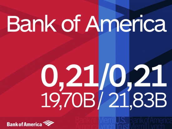 Важно::::Bank Of America [ BAC ]