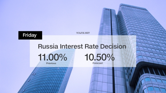 Решение по процентной ставке - РФ (завтра)