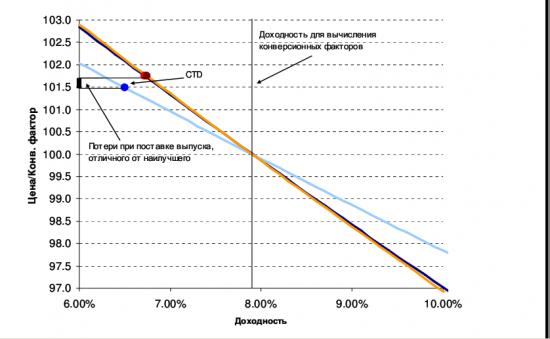 Встреча смартлаб: получение 30% годовых с низким риском