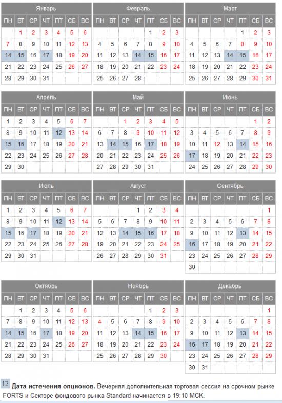 Торговый календарь на 2013 год биржи ММВБ-РТС