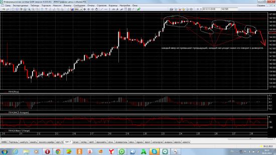 Как я вижу начало торгов на нашем рынке.