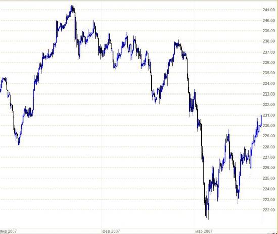 NZD: будьте готовы к резкому снижению