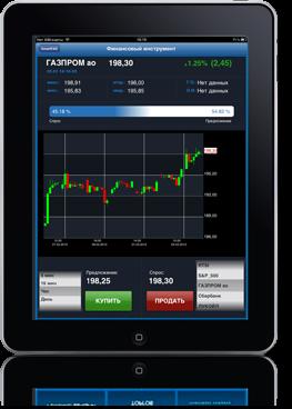 Встречаем весну с новым мобильным приложением от ITinvest!
