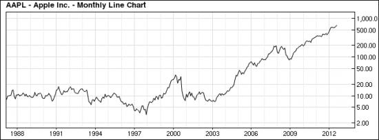 Мировые рынки » Стрелки туда, стрелки сюда