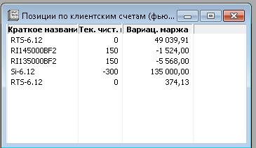 """Xelius Group inc. """"Великолепный"""" трейд управляющего """"большими котлетами"""" Дениса Стукалина"""