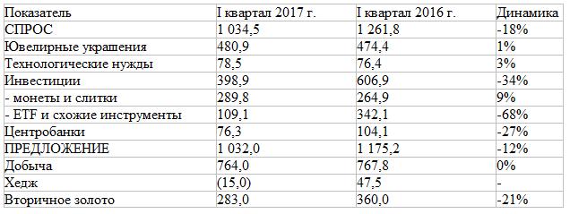 Индекс ММВБ завершил торги четверга в легком плюсе, но все же остался в зоне продаж