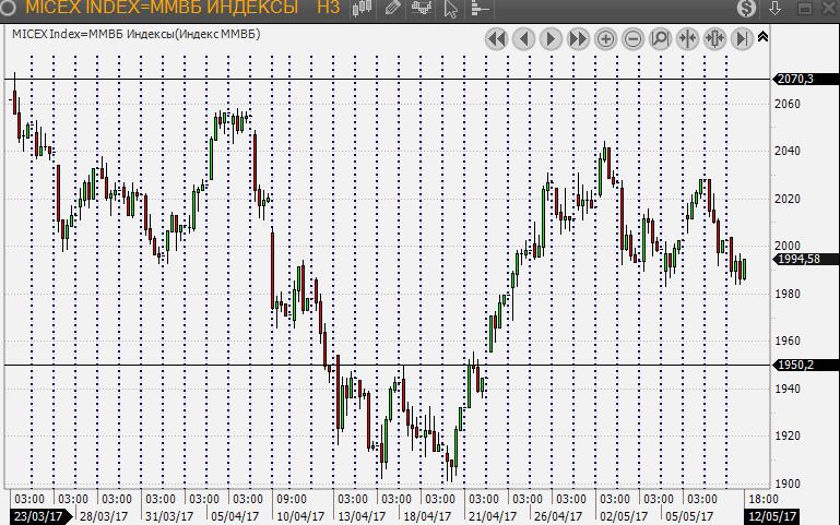 Риск наступления рецессии в США в ближайшие 12 месяцев составляет 25%, согласно прогнозу банка Morgan Stanley