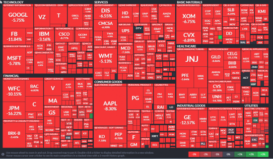 Еще одна на память, акции американских компаний  .