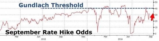 Пятничное падение. Более подробно. 22 графика.