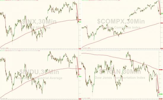 Полный расклад по вчерашнему падению от ZH.