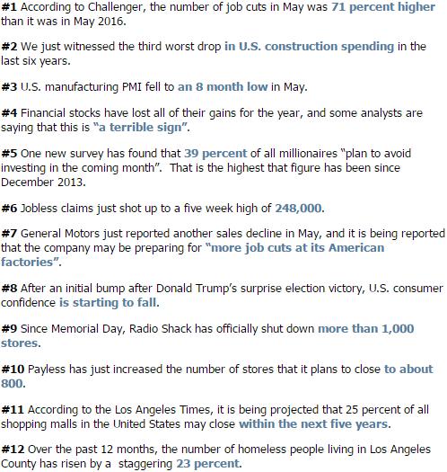 12 признаков замедления экономики США от Майкла Шнайдера. +ссылки на все статьи