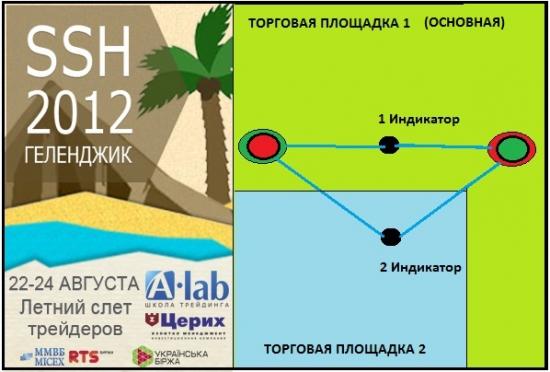 Секс, Пляж, Друзья и Море )) SSH2012 Мы знаем, как делать деньги ;)