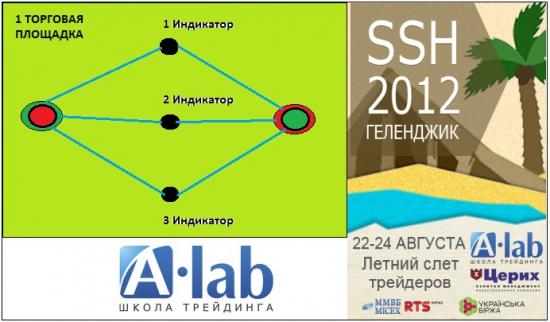 летний Слет трейдеров в Геленджике SSH2012