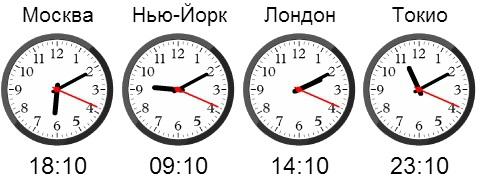 Часы мирового времени